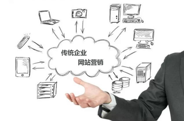 传统行业怎么做企业网络营销策划方案?