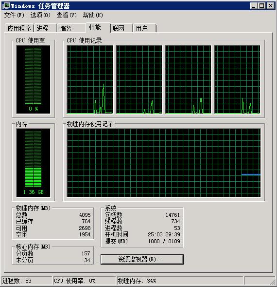 "windows下通过""任务管理器""来查看你VPS的内存、CPU使用情况"