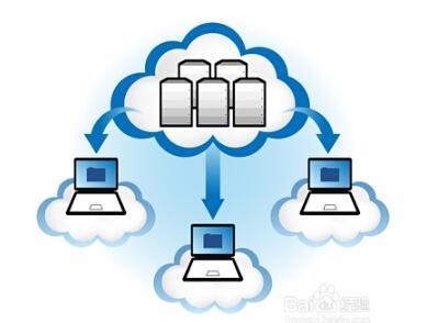 服务器的哪些方面可以影响网站优化?