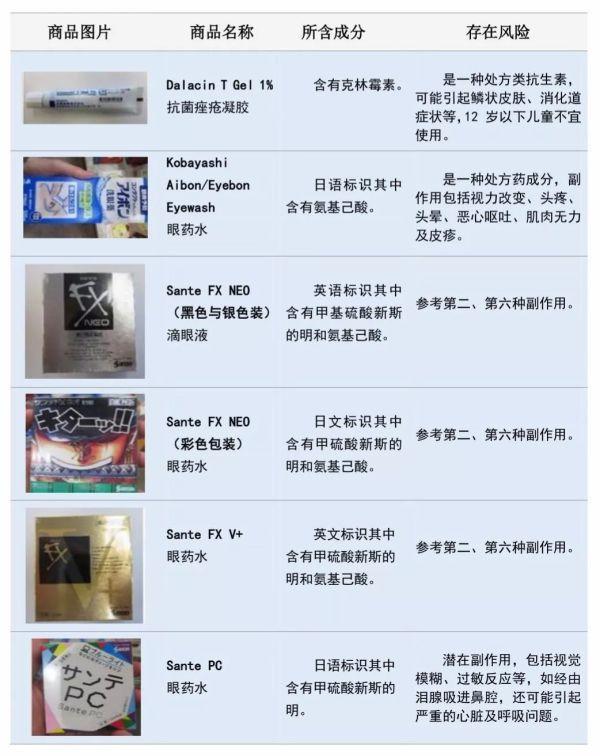 日本眼药水被禁售 日本网红眼药水被加拿大禁售