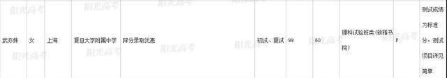 诗词才女武亦姝高考613分 将入读清华大学新雅书院