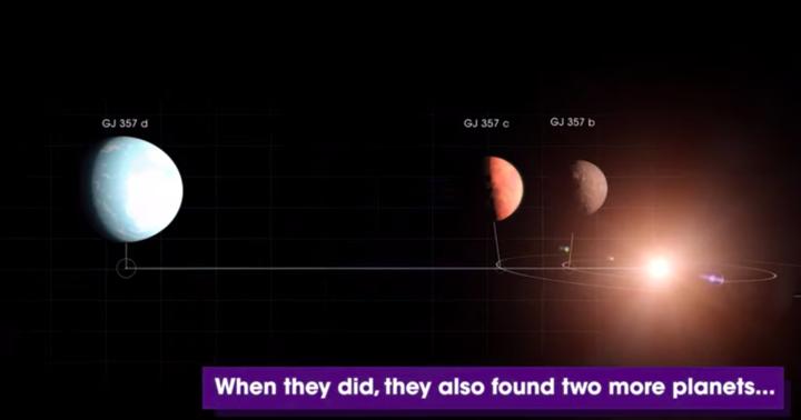 NASA发现超级地球 或许成为未来人类第二选择家园