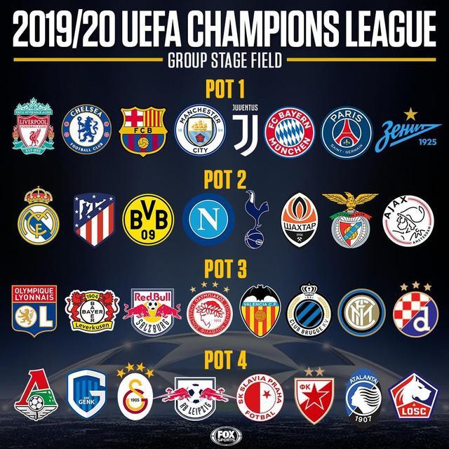 欧冠32强出炉 新赛季欧冠联赛将正式起航