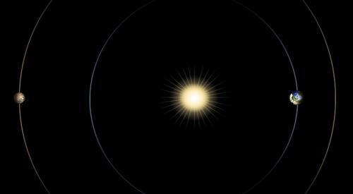 火星合日来临 怎么解释这种天文现象?有何影响?