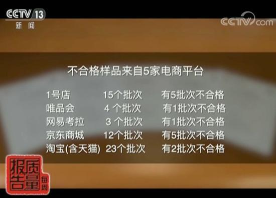 央视点名京东商城 网售儿童安全座椅不合格率超四成